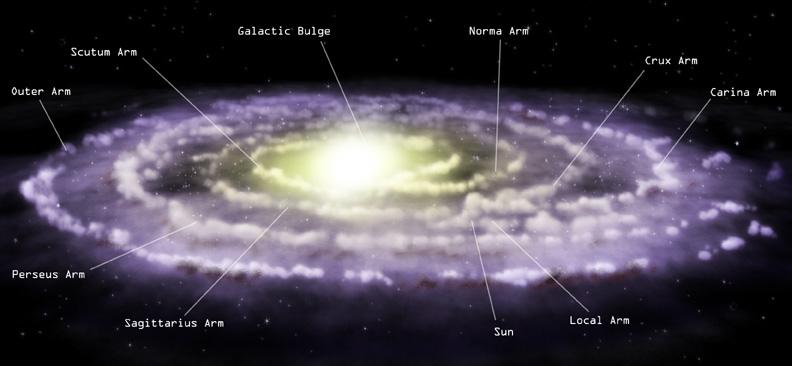 denser in middle night sky milky way galaxy - photo #42